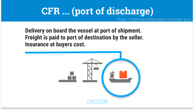 Incoterms 2020 CFR Delivery