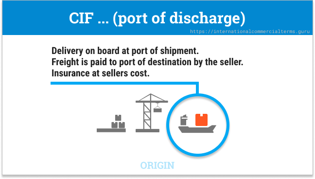 Incoterms 2020 CIF Delivery