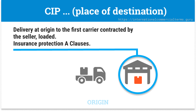 Incoterms 2020 CIP Delivery