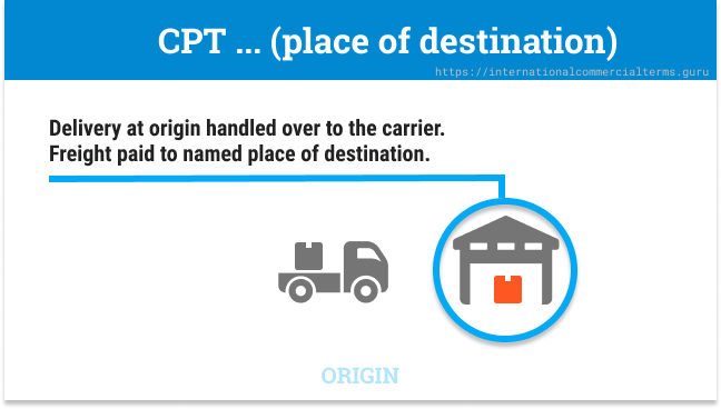 Incoterms 2020 CPT Delivery