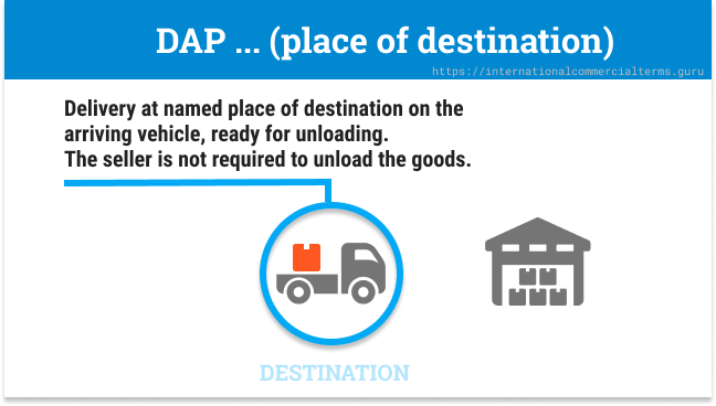 Incoterms 2020 DAP Delivery