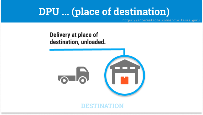 Incoterms 2020 DPU Delivery