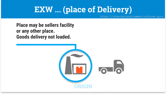 Incoterms 2020 EXW Delivery