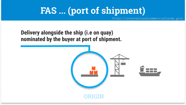 Incoterms 2020 FAS Delivery