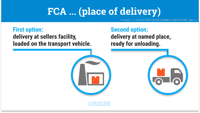 Incoterms 2020 FCA Delivery